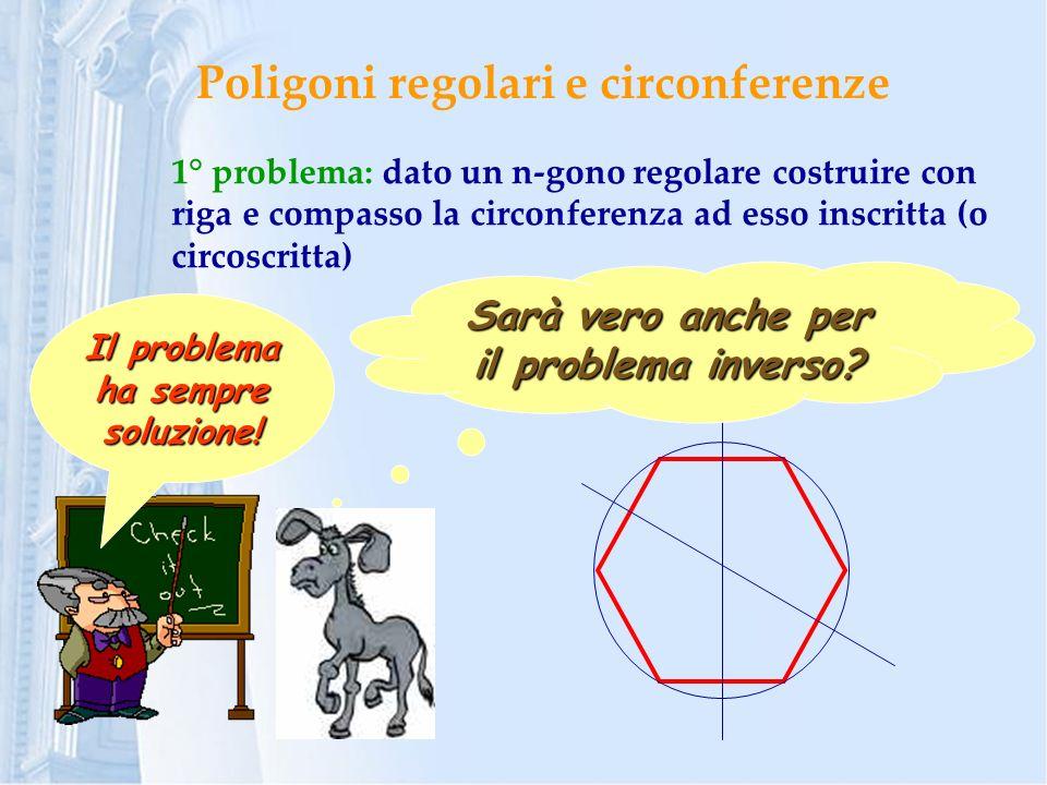 2° problema: data una circonferenza costruire con riga e compasso un n-gono regolare ad essa inscritto (o circoscritto) Poligoni regolari e circonferenze Ad esempio il 7-gono.