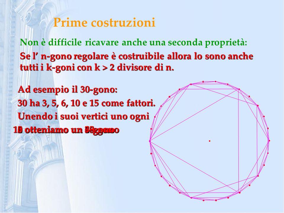 Il triangolo equilatero (3-gono regolare) e il pentagono regolare sono costruibili con R & C.