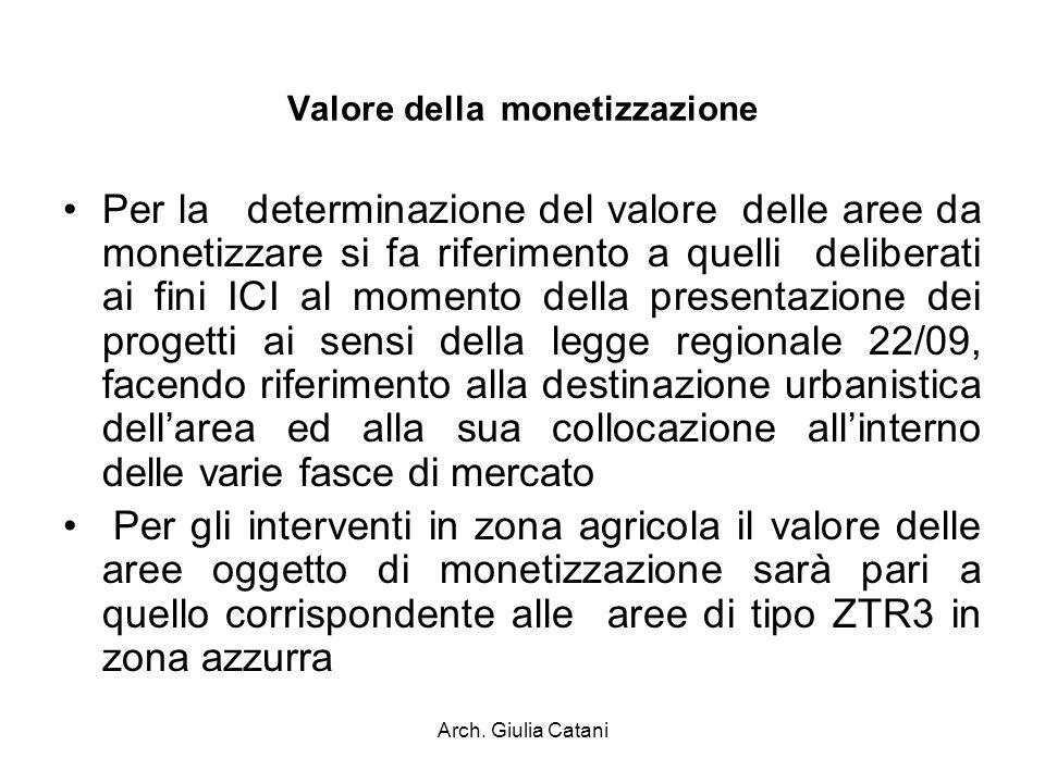Arch. Giulia Catani Valore della monetizzazione Per la determinazione del valore delle aree da monetizzare si fa riferimento a quelli deliberati ai fi