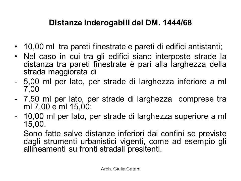 Arch. Giulia Catani Distanze inderogabili del DM. 1444/68 10,00 ml tra pareti finestrate e pareti di edifici antistanti; Nel caso in cui tra gli edifi