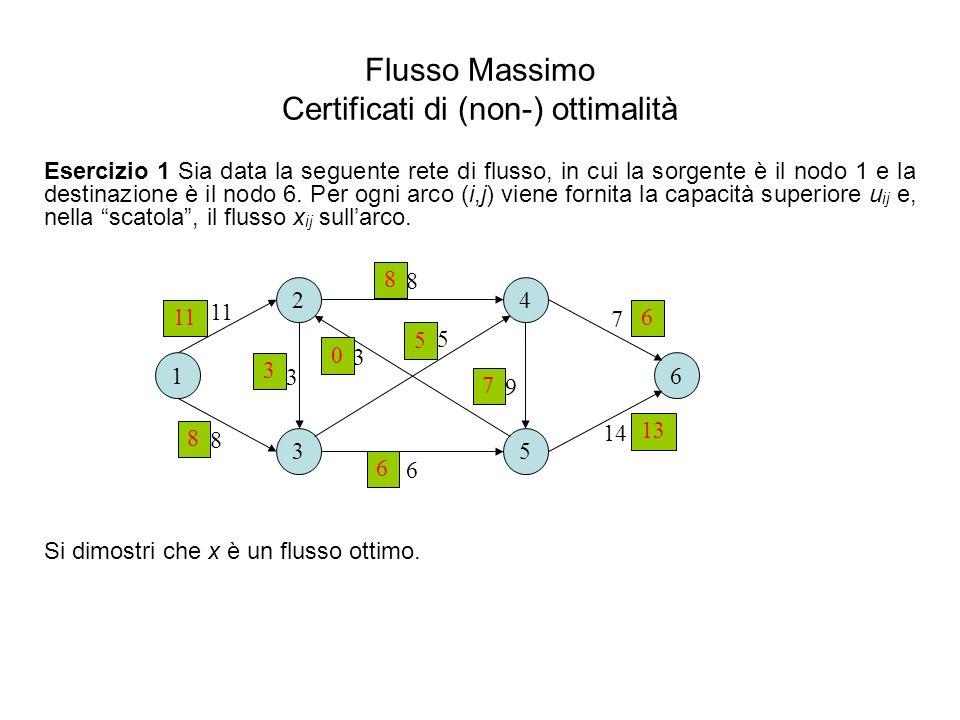 Svolgimento 1.x è una soluzione ammissibile, cioè un flusso, perché soddisfa sia i vincoli di capacità che quelli di conservazione del flusso; 2.un certificato di ottimalità per x è fornito dal taglio saturo Ns= {1}, Nt = {2,3,4,5,6}, riportato in figura.