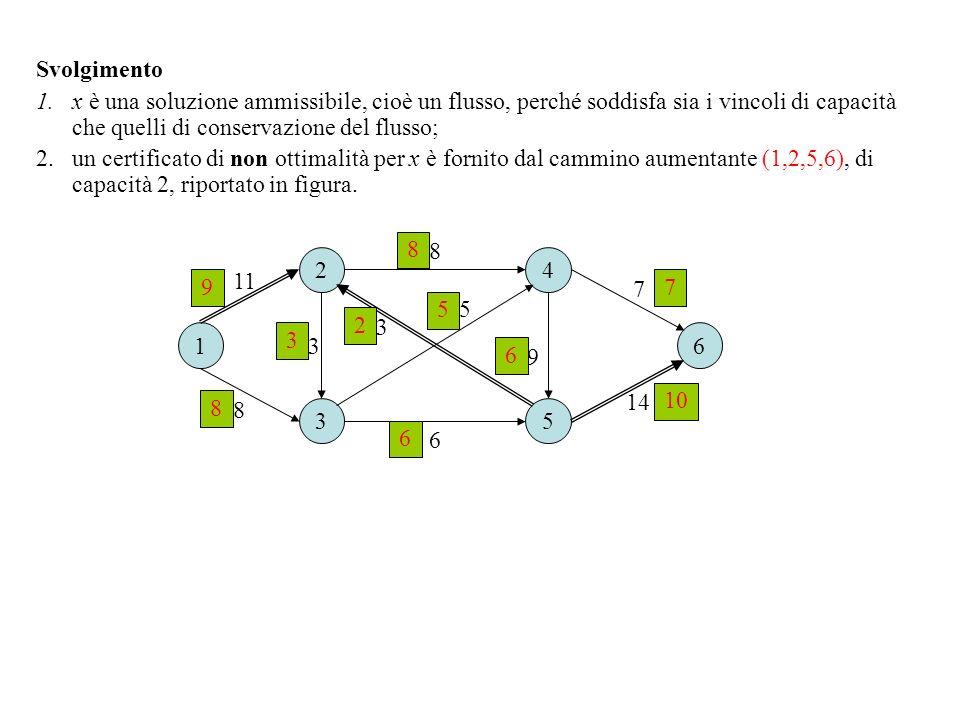Altra possibile tipologia di esercizio Esercizio 3 Sia data la seguente rete di flusso, in cui la sorgente è il nodo … e la destinazione è il nodo ….
