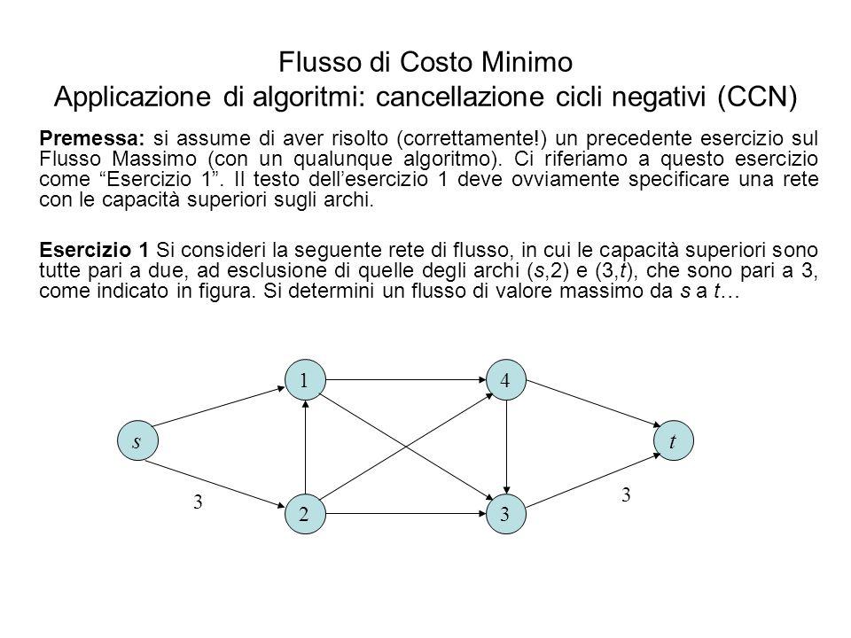 Flusso di Costo Minimo Applicazione di algoritmi: cancellazione cicli negativi (CCN) Premessa: si assume di aver risolto (correttamente!) un precedent