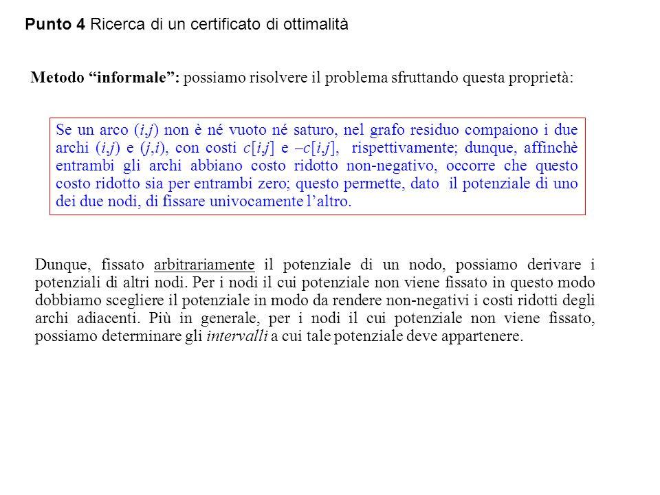 Punto 4 Ricerca di un certificato di ottimalità Metodo informale: possiamo risolvere il problema sfruttando questa proprietà: Se un arco (i,j) non è n