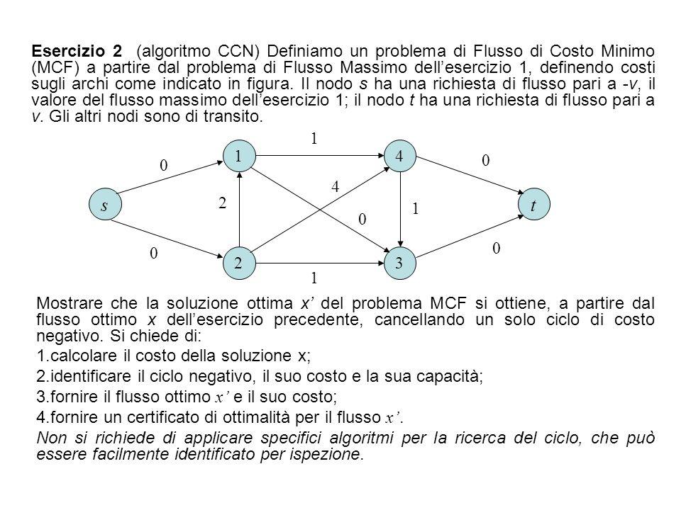 Esercizio 2 (algoritmo CCN) Definiamo un problema di Flusso di Costo Minimo (MCF) a partire dal problema di Flusso Massimo dellesercizio 1, definendo