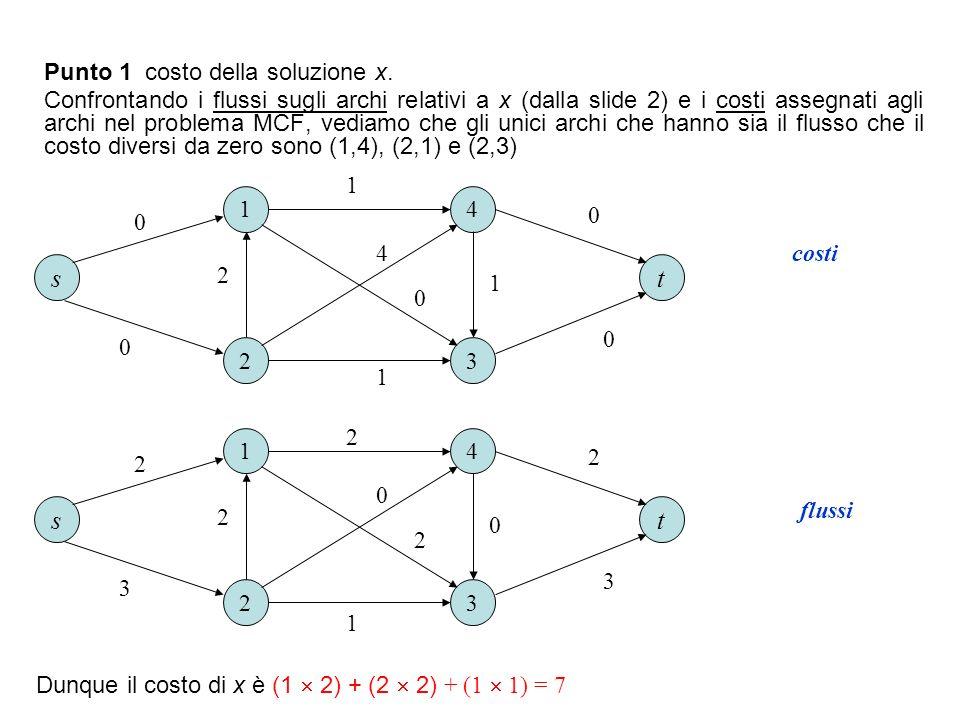Punto 1 costo della soluzione x. Confrontando i flussi sugli archi relativi a x (dalla slide 2) e i costi assegnati agli archi nel problema MCF, vedia