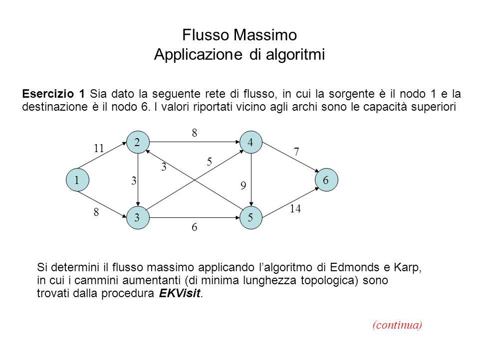 Ad ogni iterazione mostrare: il grafo residuo relativo al flusso corrente; lalbero determinato dalla procedura di visita del grafo residuo; il cammino aumentante determinato e la sua capacità; il nuovo valore del flusso.