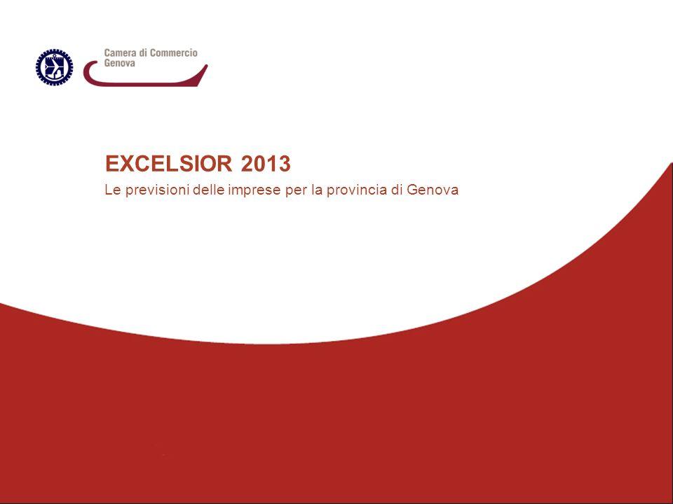 EXCELSIOR 2013 Le previsioni delle imprese per la provincia di Genova