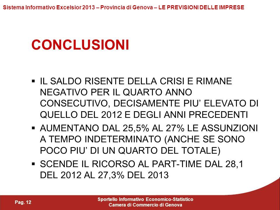 Pag. 12 Sportello Informativo Economico-Statistico Camera di Commercio di Genova Sistema Informativo Excelsior 2013 – Provincia di Genova – LE PREVISI
