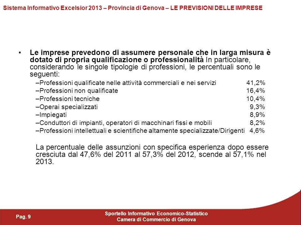 Pag. 9 Sportello Informativo Economico-Statistico Camera di Commercio di Genova Sistema Informativo Excelsior 2013 – Provincia di Genova – LE PREVISIO
