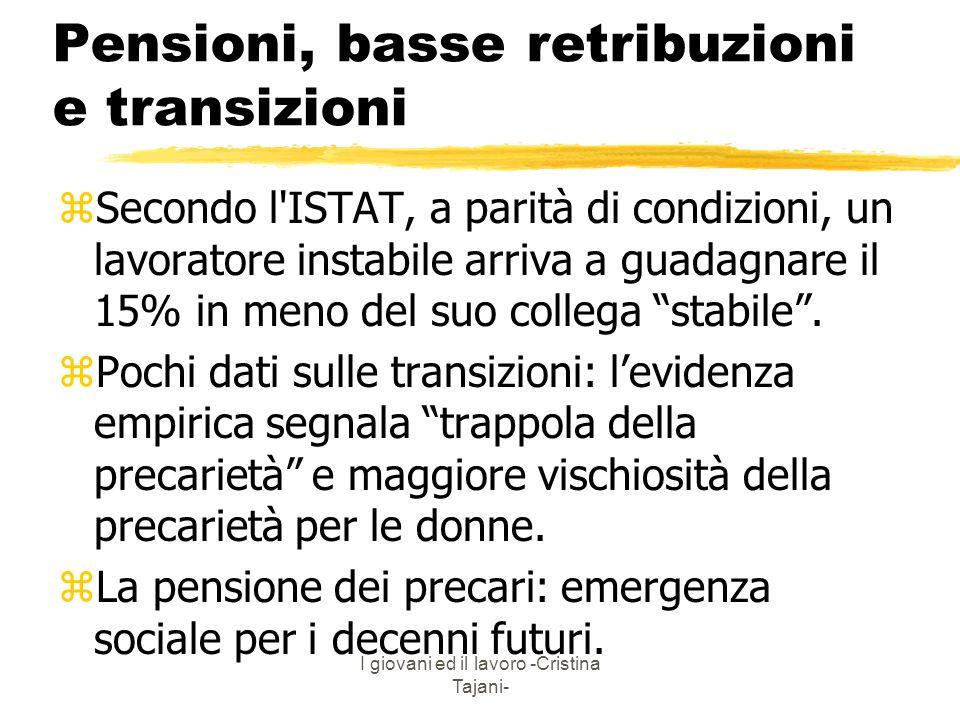 I giovani ed il lavoro -Cristina Tajani- Pensioni, basse retribuzioni e transizioni zSecondo l'ISTAT, a parità di condizioni, un lavoratore instabile