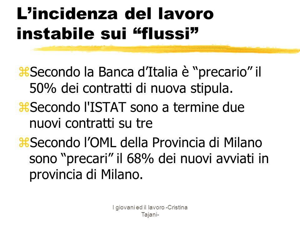 I giovani ed il lavoro -Cristina Tajani- Lincidenza del lavoro instabile sui flussi zSecondo la Banca dItalia è precario il 50% dei contratti di nuova