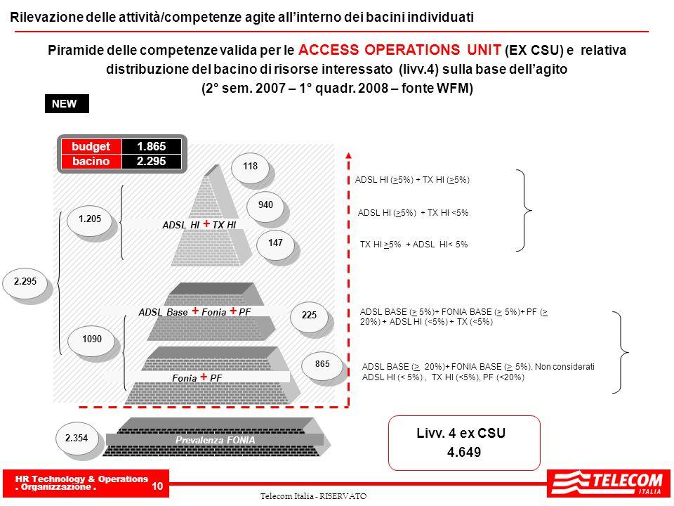 HR Technology & Operations. Organizzazione. 10 Telecom Italia - RISERVATO 865 Rilevazione delle attività/competenze agite allinterno dei bacini indivi