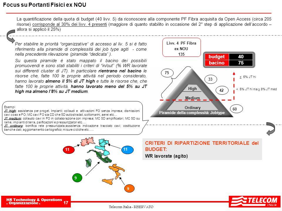HR Technology & Operations. Organizzazione. 17 Telecom Italia - RISERVATO Focus su Portanti Fisici ex NOU La quantificazione della quota di budget (40