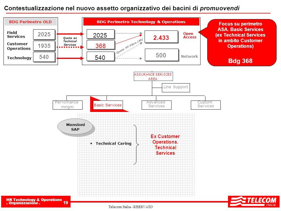 HR Technology & Operations. Organizzazione. 19 Telecom Italia - RISERVATO Contestualizzazione nel nuovo assetto organizzativo dei bacini di promuovend