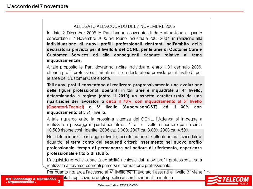 HR Technology & Operations. Organizzazione. 2 Telecom Italia - RISERVATO Laccordo del 7 novembre ALLEGATO ALLACCORDO DEL 7 NOVEMBRE 2005 In data 2 Dic