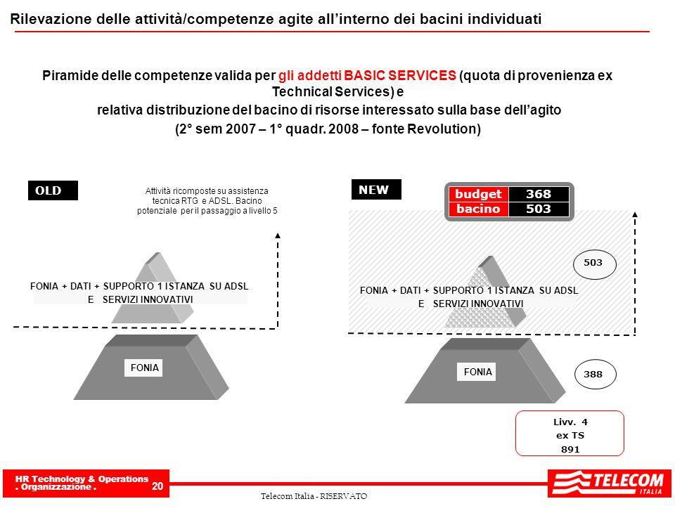 HR Technology & Operations. Organizzazione. 20 Telecom Italia - RISERVATO Rilevazione delle attività/competenze agite allinterno dei bacini individuat