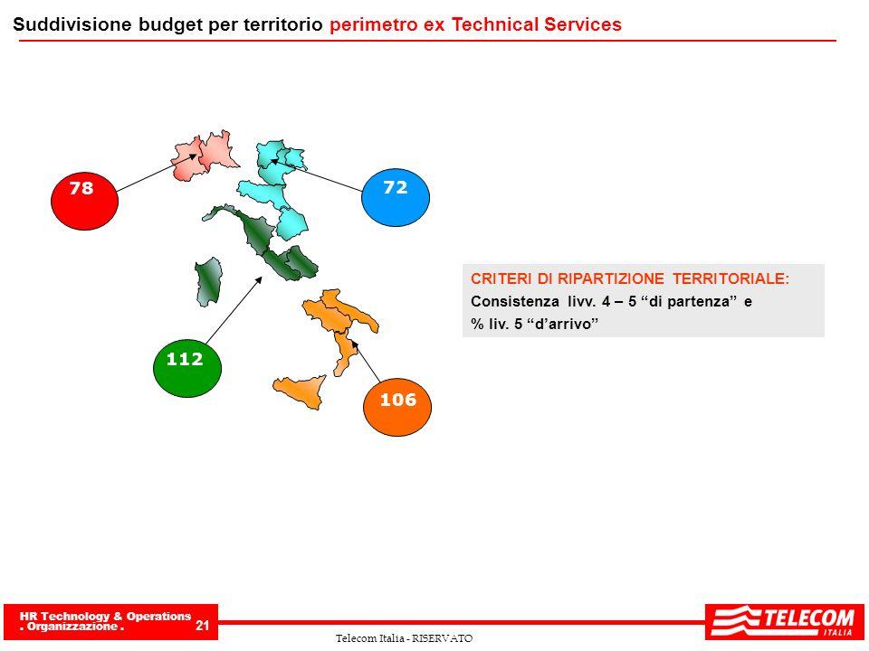 HR Technology & Operations. Organizzazione. 21 Telecom Italia - RISERVATO Suddivisione budget per territorio perimetro ex Technical Services 78 72 112