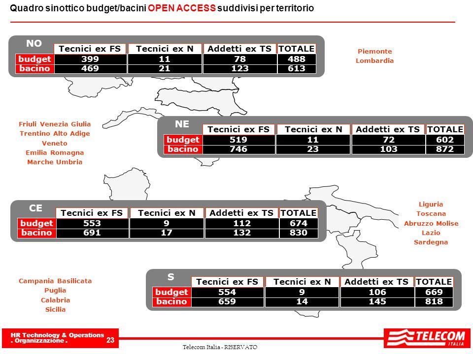 HR Technology & Operations. Organizzazione. 23 Telecom Italia - RISERVATO Quadro sinottico budget/bacini OPEN ACCESS suddivisi per territorio NO 469 3