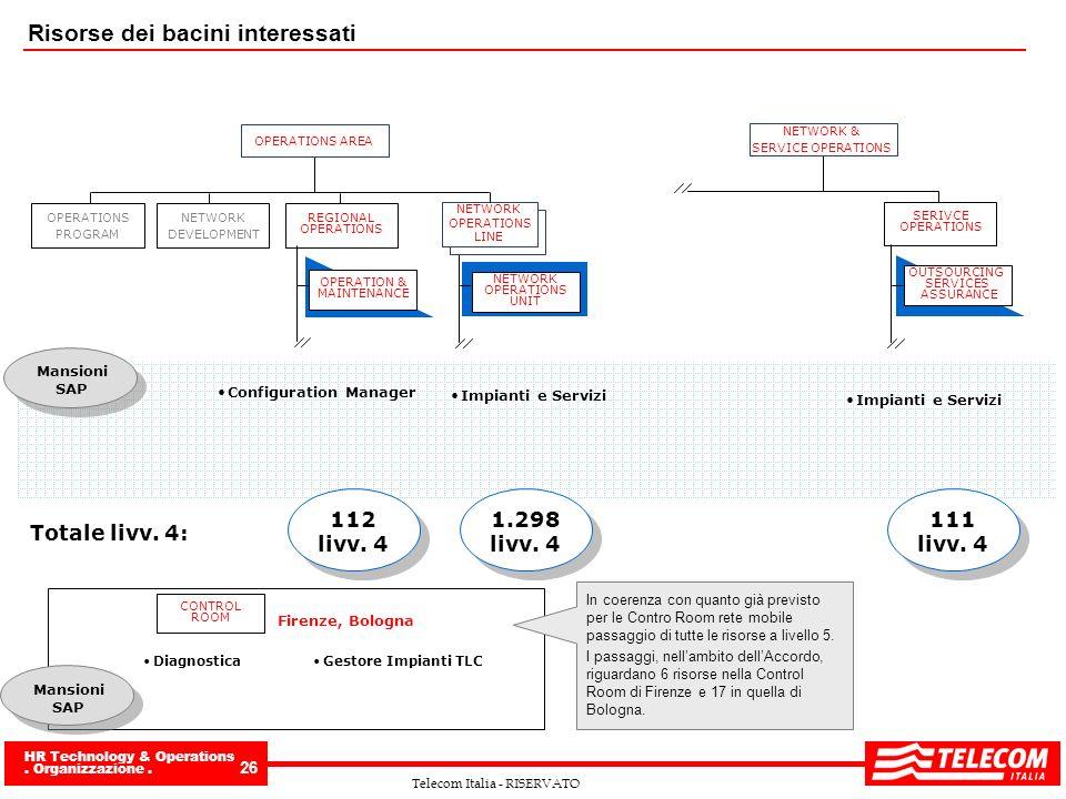 HR Technology & Operations. Organizzazione. 26 Telecom Italia - RISERVATO Risorse dei bacini interessati NETWORK OPERATIONS LINE REGIONAL OPERATIONS O