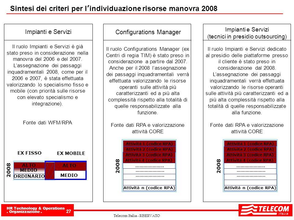 HR Technology & Operations. Organizzazione. 27 Telecom Italia - RISERVATO Sintesi dei criteri per l individuazione risorse manovra 2008 Impianti e Ser