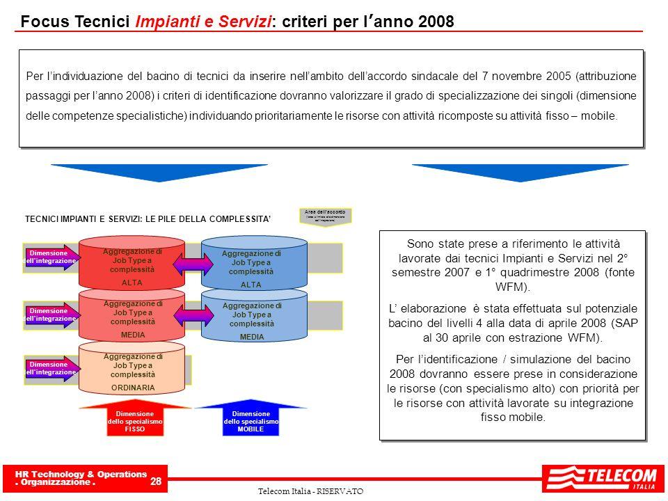 HR Technology & Operations. Organizzazione. 28 Telecom Italia - RISERVATO Focus Tecnici Impianti e Servizi: criteri per l anno 2008 Per lindividuazion