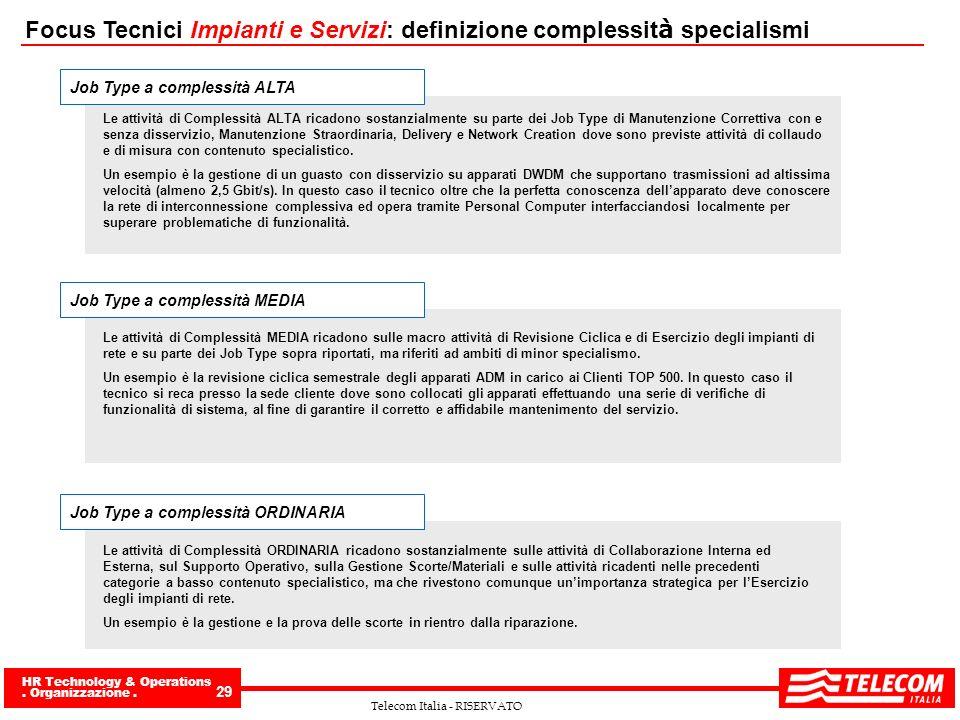 HR Technology & Operations. Organizzazione. 29 Telecom Italia - RISERVATO Focus Tecnici Impianti e Servizi: definizione complessit à specialismi Job T