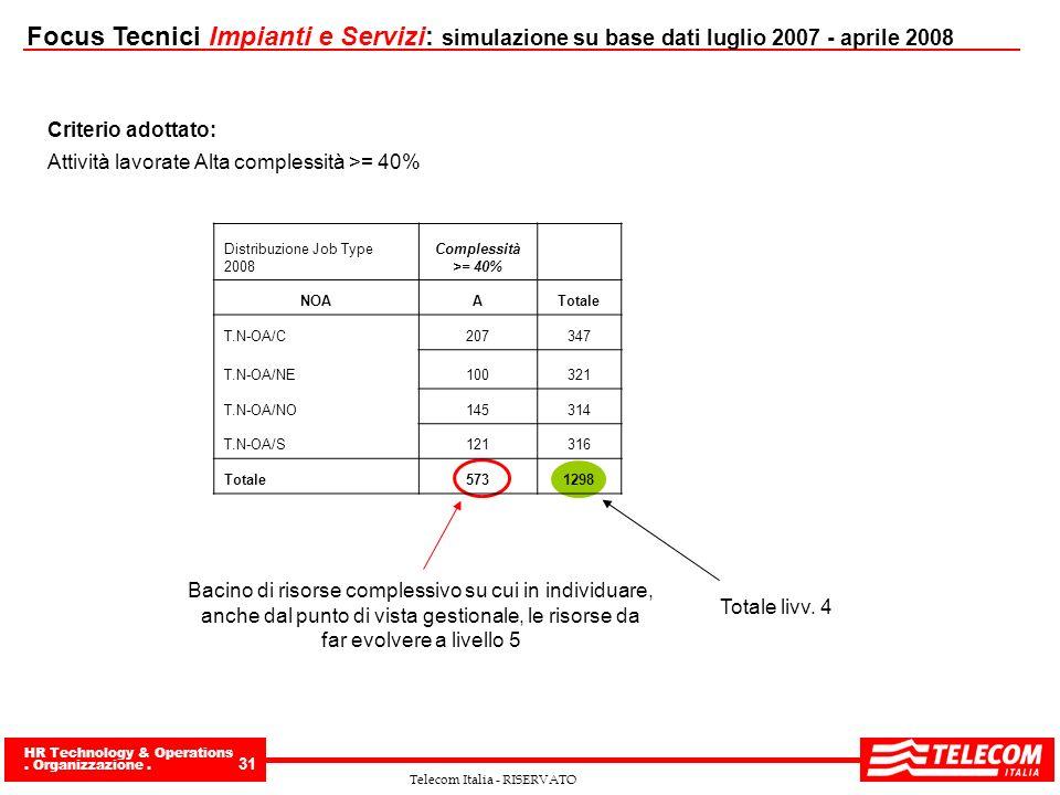 HR Technology & Operations. Organizzazione. 31 Telecom Italia - RISERVATO Focus Tecnici Impianti e Servizi: simulazione su base dati luglio 2007 - apr
