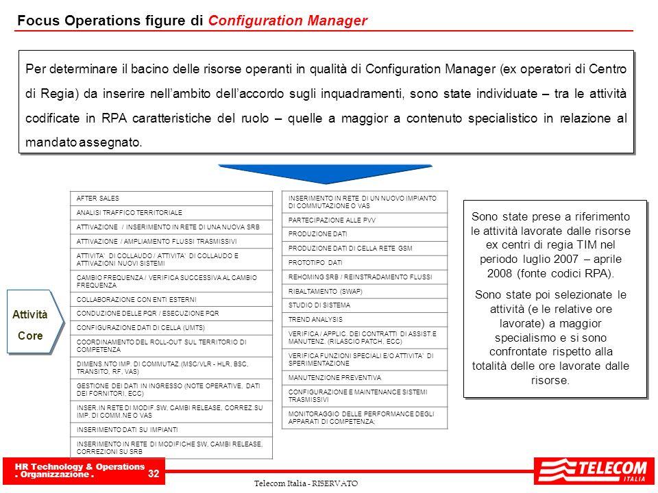 HR Technology & Operations. Organizzazione. 32 Telecom Italia - RISERVATO Focus Operations figure di Configuration Manager Attività Core Sono state pr