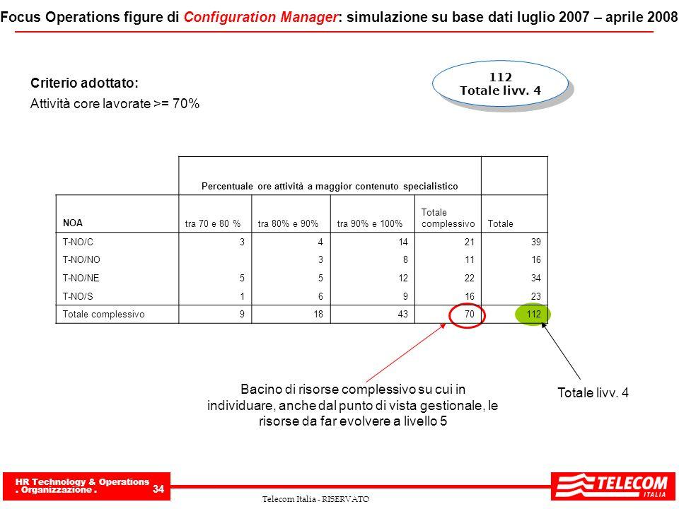 HR Technology & Operations. Organizzazione. 34 Telecom Italia - RISERVATO Focus Operations figure di Configuration Manager: simulazione su base dati l