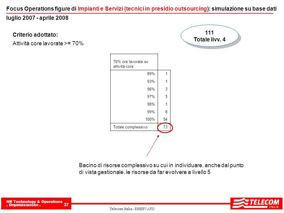 HR Technology & Operations. Organizzazione. 37 Telecom Italia - RISERVATO Focus Operations figure di Impianti e Servizi (tecnici in presidio outsourci