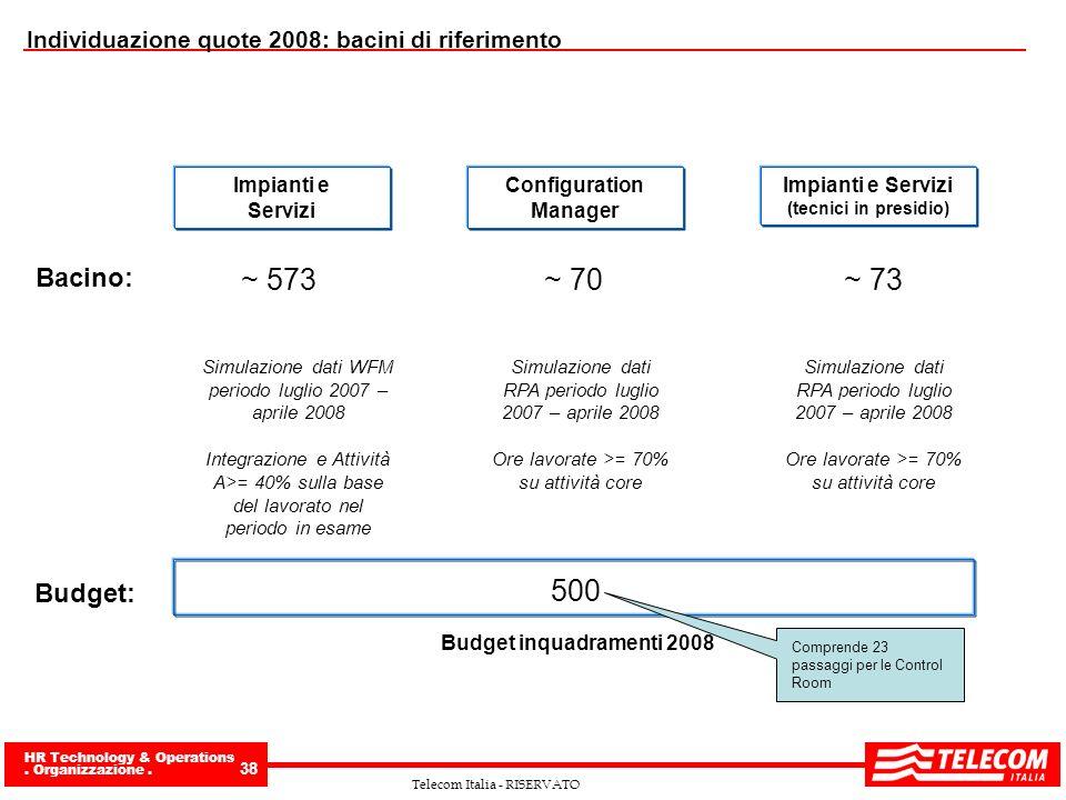 HR Technology & Operations. Organizzazione. 38 Telecom Italia - RISERVATO Budget inquadramenti 2008 Individuazione quote 2008: bacini di riferimento I