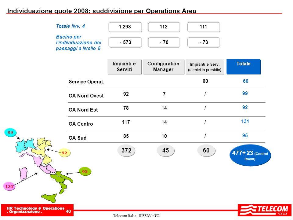 HR Technology & Operations. Organizzazione. 40 Telecom Italia - RISERVATO Impianti e Servizi Configuration Manager Totale Service Operat. OA Nord Oves