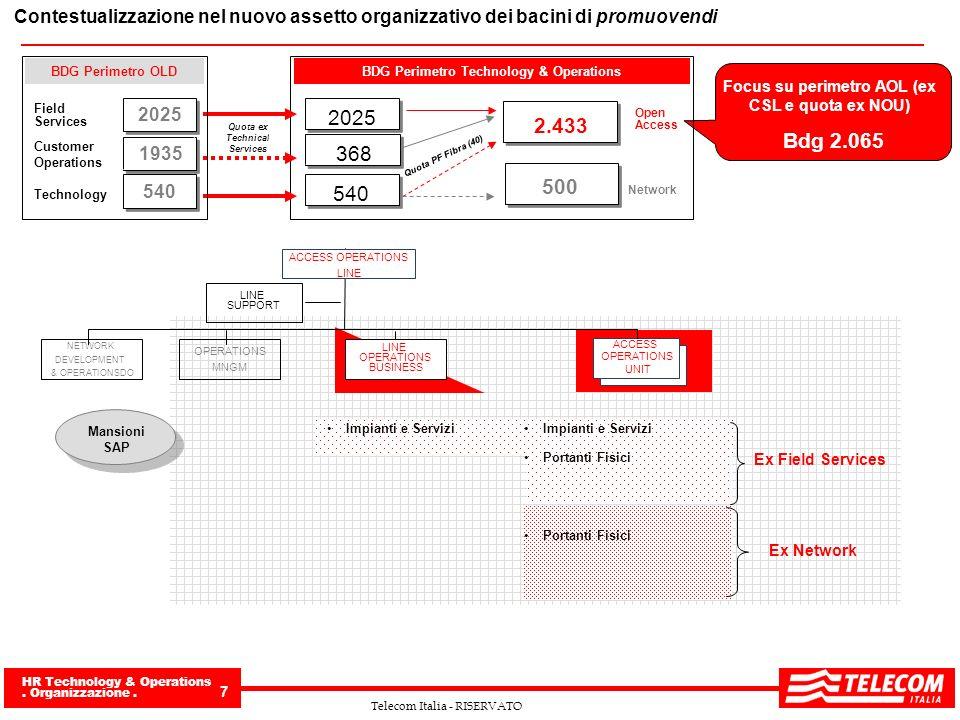 HR Technology & Operations. Organizzazione. 7 Telecom Italia - RISERVATO Impianti e Servizi Portanti Fisici Impianti e Servizi Ex Network Ex Field Ser