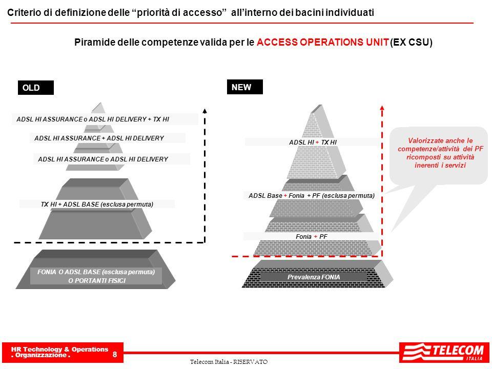 HR Technology & Operations. Organizzazione. 8 Telecom Italia - RISERVATO Criterio di definizione delle priorità di accesso allinterno dei bacini indiv