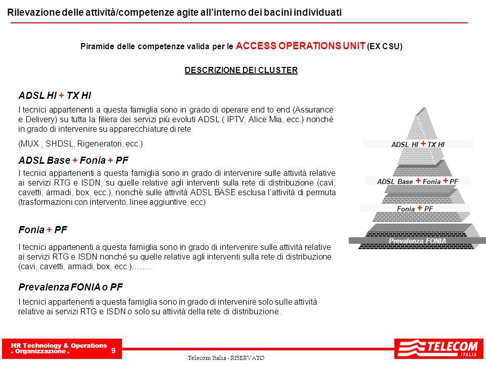 HR Technology & Operations. Organizzazione. 9 Telecom Italia - RISERVATO Rilevazione delle attività/competenze agite allinterno dei bacini individuati