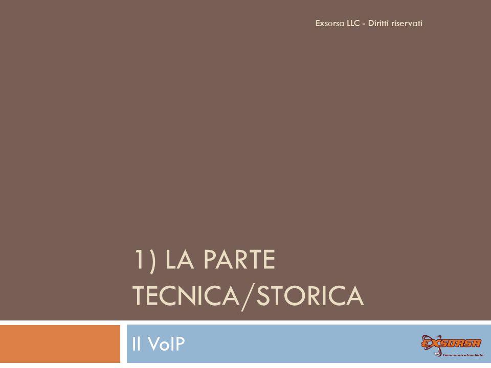 1) LA PARTE TECNICA/STORICA Il VoIP Exsorsa LLC - Diritti riservati