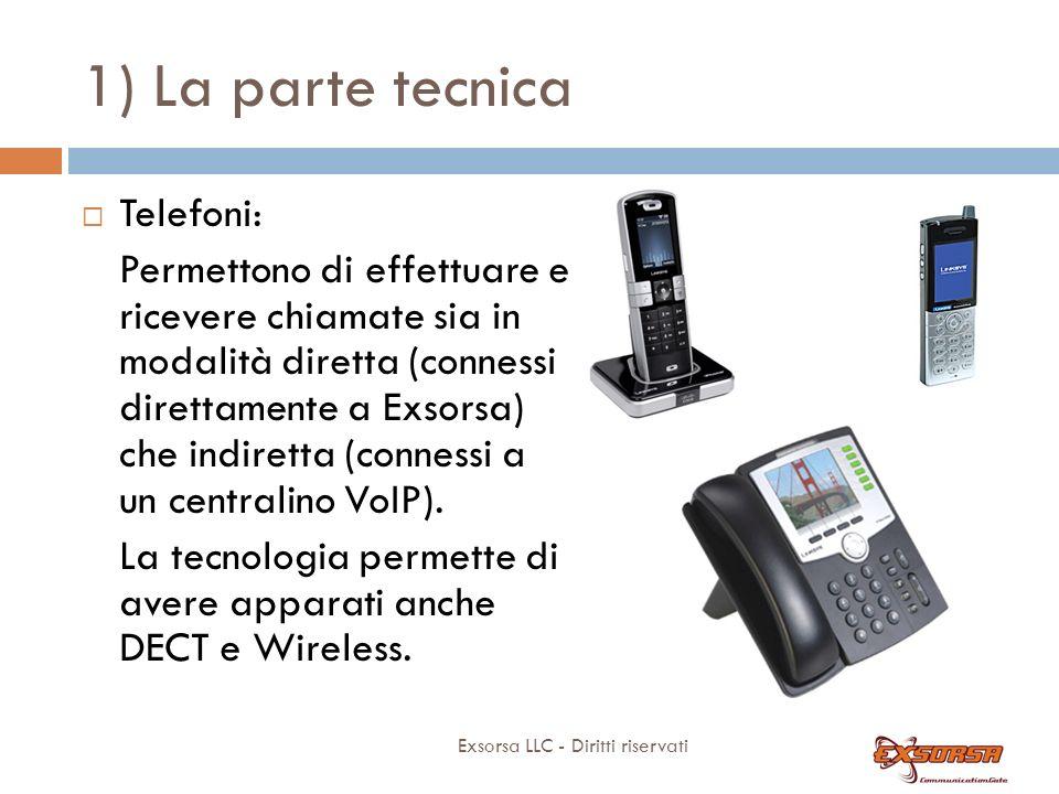 1) La parte tecnica Exsorsa LLC - Diritti riservati Telefoni: Permettono di effettuare e ricevere chiamate sia in modalità diretta (connessi direttamente a Exsorsa) che indiretta (connessi a un centralino VoIP).