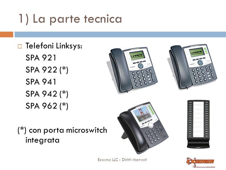 1) La parte tecnica Exsorsa LLC - Diritti riservati Telefoni Linksys: SPA 921 SPA 922 (*) SPA 941 SPA 942 (*) SPA 962 (*) (*) con porta microswitch in