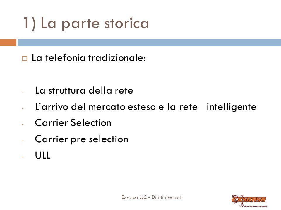 1) La parte storica Exsorsa LLC - Diritti riservati La telefonia tradizionale: - La struttura della rete - Larrivo del mercato esteso e la rete intelligente - Carrier Selection - Carrier pre selection - ULL