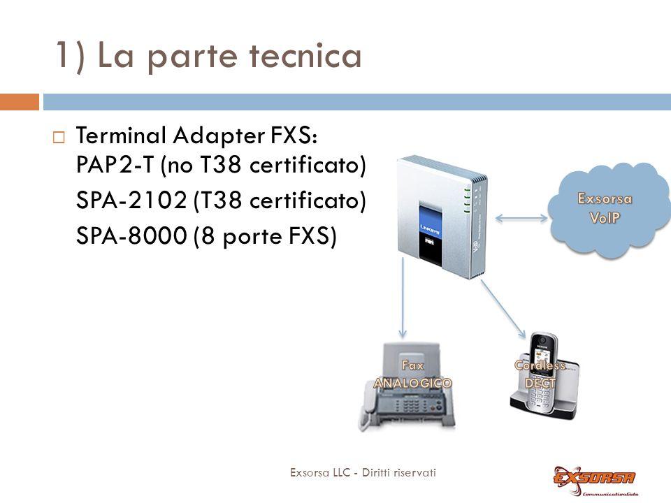 1) La parte tecnica Exsorsa LLC - Diritti riservati Terminal Adapter FXS: PAP2-T (no T38 certificato) SPA-2102 (T38 certificato) SPA-8000 (8 porte FXS)