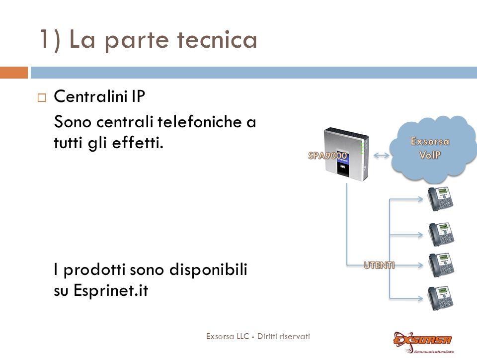 1) La parte tecnica Exsorsa LLC - Diritti riservati Centralini IP Sono centrali telefoniche a tutti gli effetti. I prodotti sono disponibili su Esprin