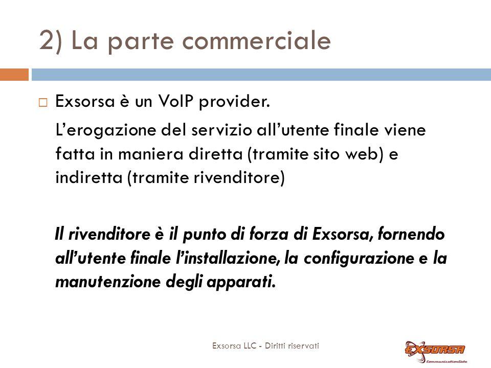 2) La parte commerciale Exsorsa LLC - Diritti riservati Exsorsa è un VoIP provider.