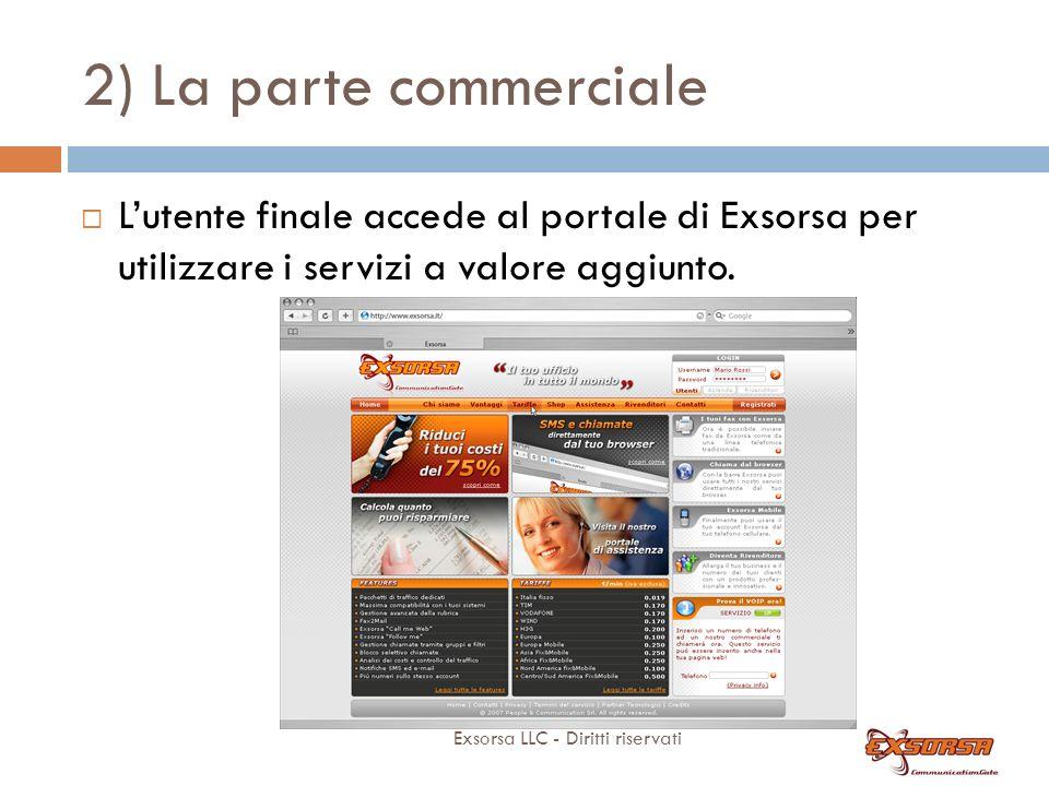 2) La parte commerciale Exsorsa LLC - Diritti riservati Lutente finale accede al portale di Exsorsa per utilizzare i servizi a valore aggiunto.