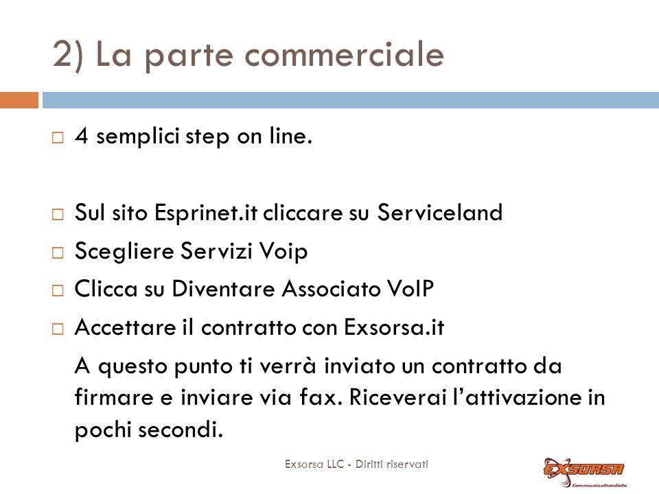 2) La parte commerciale Exsorsa LLC - Diritti riservati 4 semplici step on line. Sul sito Esprinet.it cliccare su Serviceland Scegliere Servizi Voip C