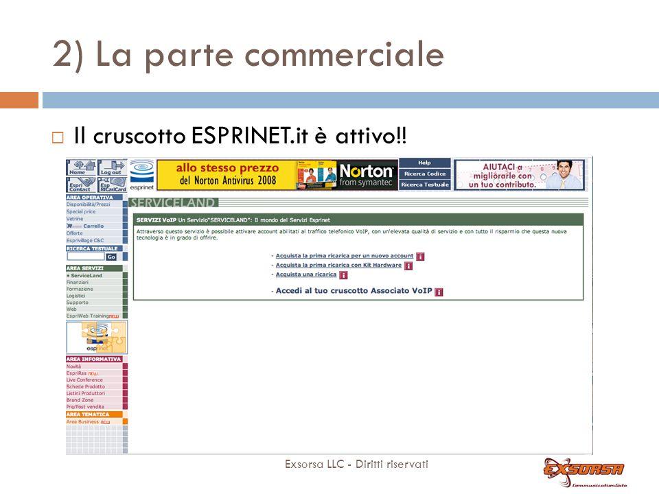 2) La parte commerciale Exsorsa LLC - Diritti riservati Il cruscotto ESPRINET.it è attivo!!