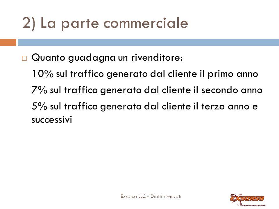2) La parte commerciale Exsorsa LLC - Diritti riservati Quanto guadagna un rivenditore: 10% sul traffico generato dal cliente il primo anno 7% sul tra