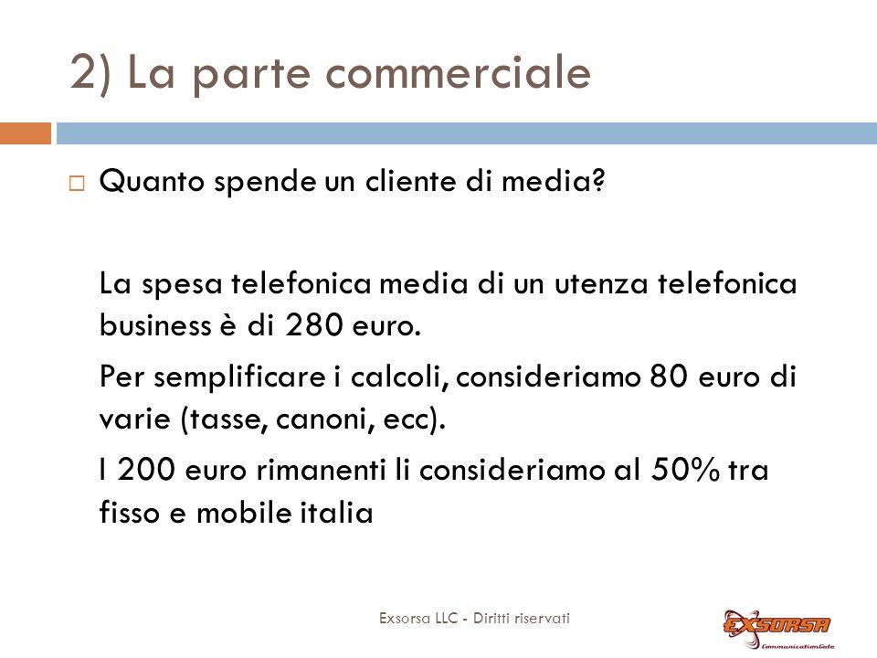 2) La parte commerciale Exsorsa LLC - Diritti riservati Quanto spende un cliente di media? La spesa telefonica media di un utenza telefonica business