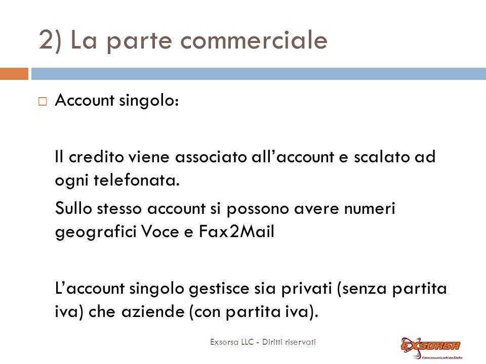 2) La parte commerciale Exsorsa LLC - Diritti riservati Account singolo: Il credito viene associato allaccount e scalato ad ogni telefonata.