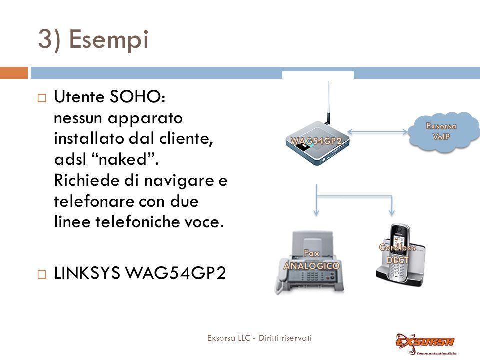 3) Esempi Exsorsa LLC - Diritti riservati Utente SOHO: nessun apparato installato dal cliente, adsl naked. Richiede di navigare e telefonare con due l
